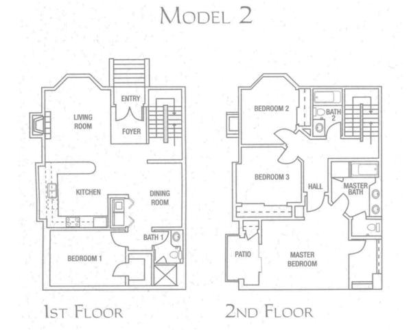Model 2